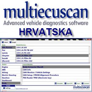 Multiecusca Fiatecuscan HRVATSKA