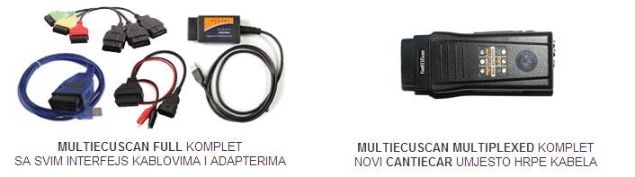 multiecuscan full sa svim kabelima i adapterima vs multiecuscan multiplexed sa CANtieCAR interfejsom