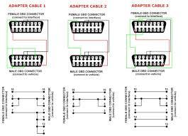 Shema spajanja za adaptere za FiatECUScan i Multiecuscan auto-dijagnostiku