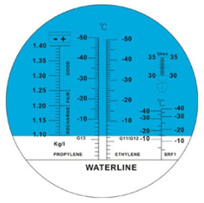 skala optičkog refraktometra