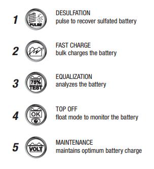 Punjenje akumulatora i održavanje