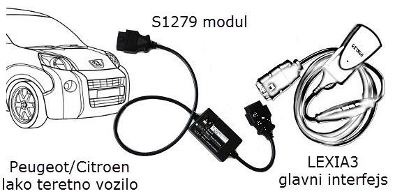 S1279 modul za diagbox lexia pp2000