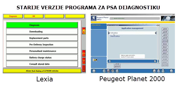 Lexia i Peugeot Planet software