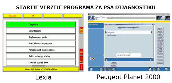 Lexia i Peugeot Planet software