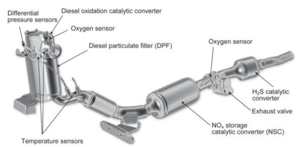 Lambda sonda na dizelskom voziu