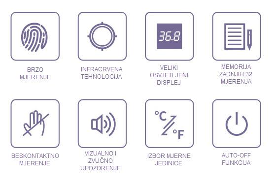 beskontaktni termometar infracrveni mogućnosti