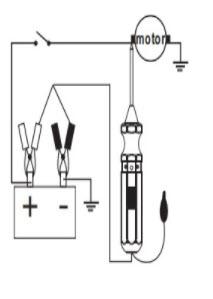 tester auto instalacija - testiranje / aktivacija komponenti