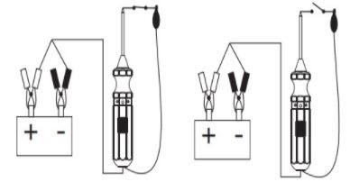 tester auto instalacija - testiranje provodljivosti